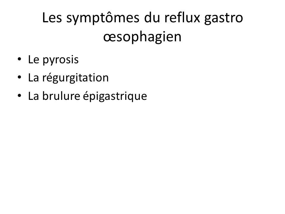 Les symptômes du reflux gastro œsophagien