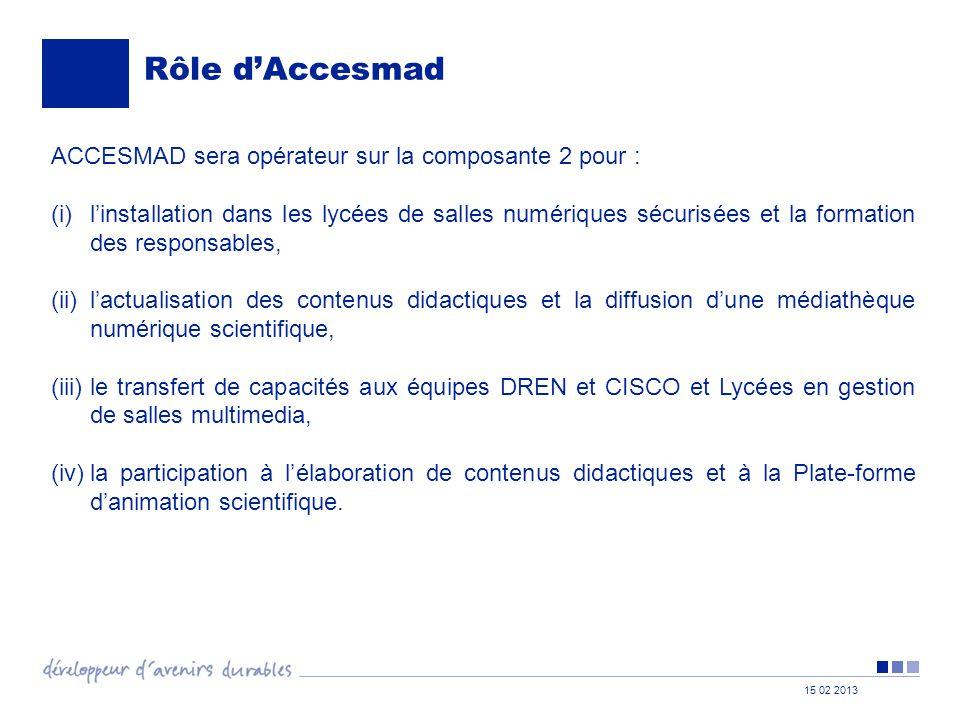 Rôle d'Accesmad ACCESMAD sera opérateur sur la composante 2 pour :