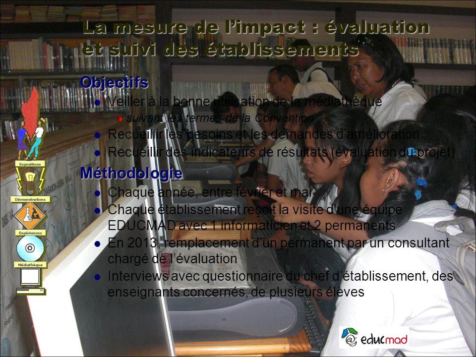 La mesure de l'impact : évaluation et suivi des établissements