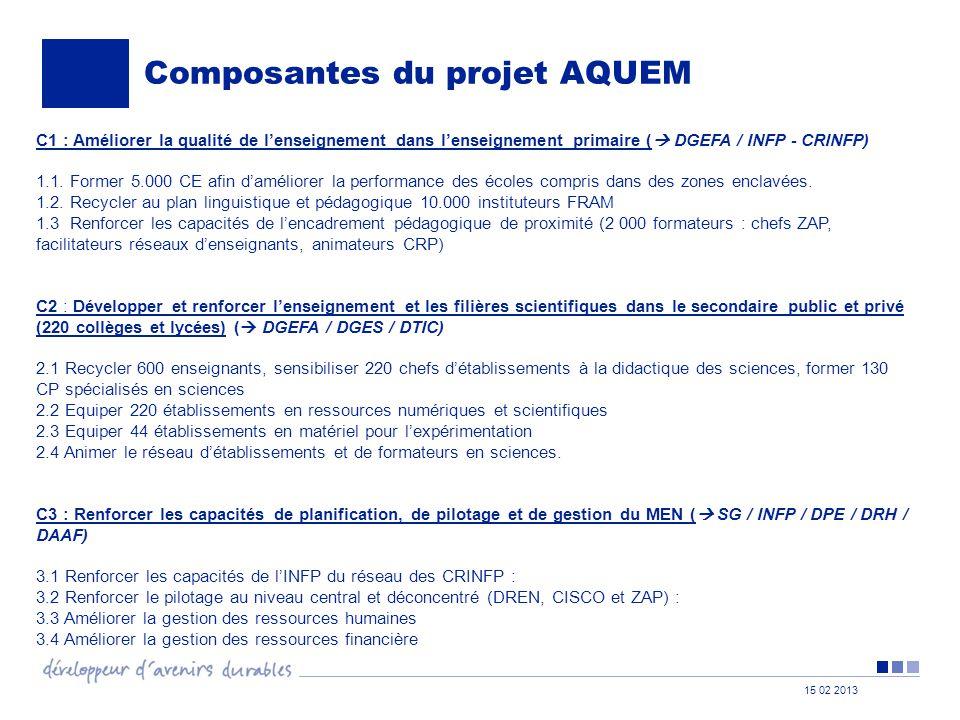 Composantes du projet AQUEM