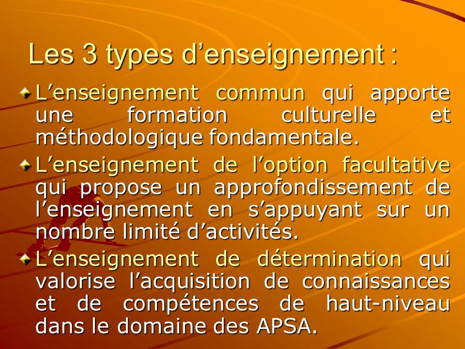 Les 3 types d'enseignement :