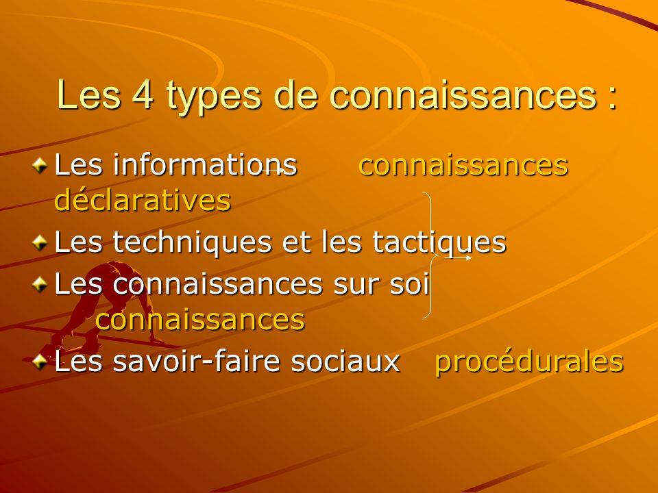 Les 4 types de connaissances :