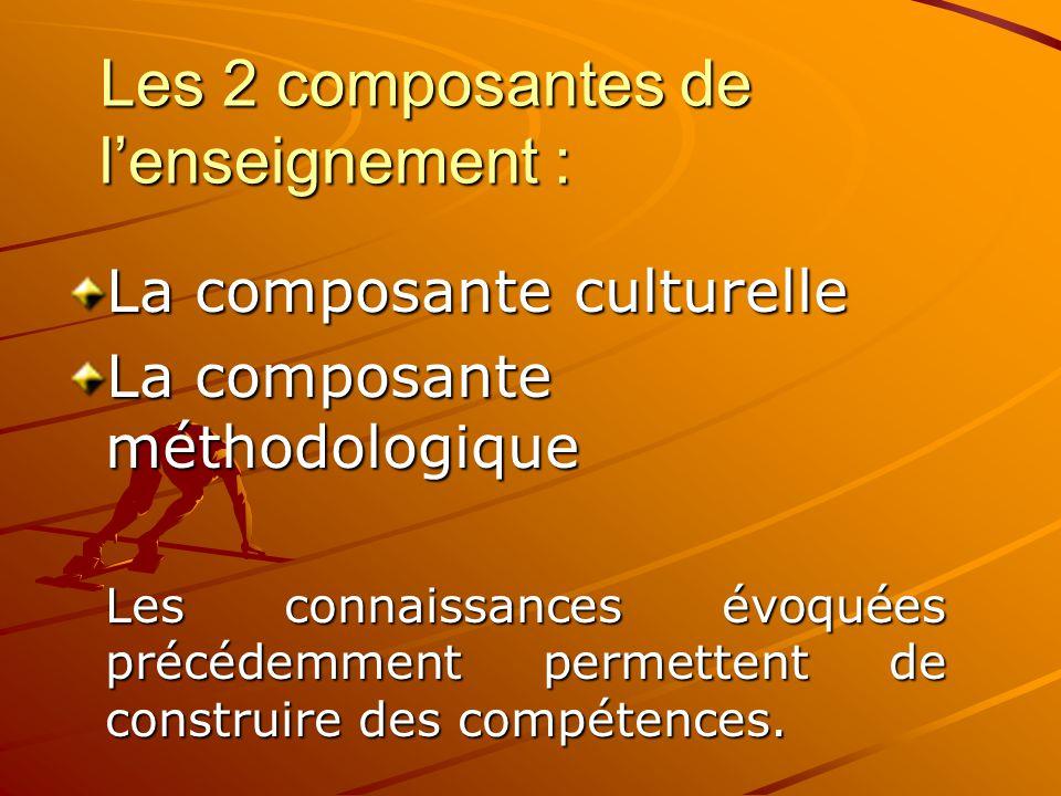 Les 2 composantes de l'enseignement :