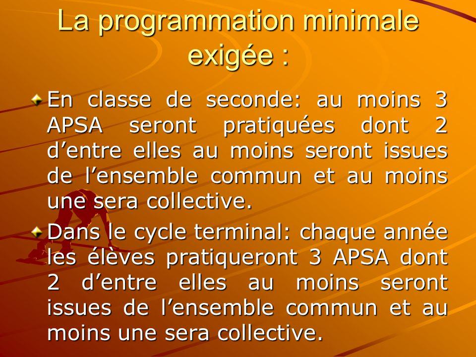 La programmation minimale exigée :