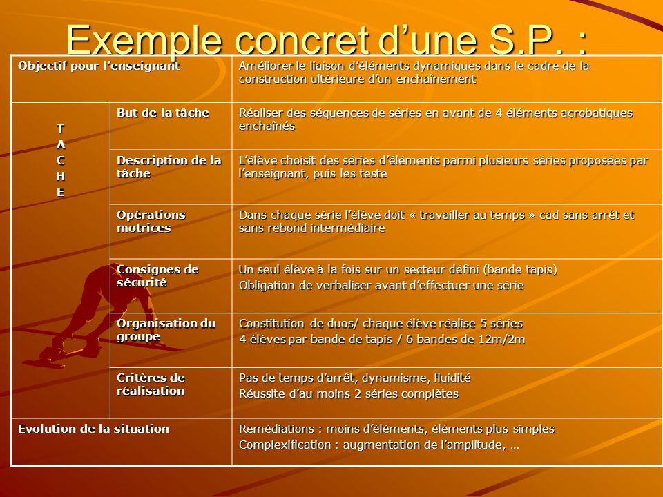 Exemple concret d'une S.P. :