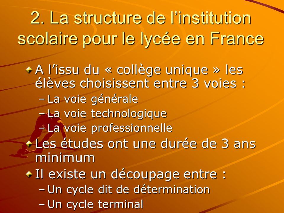 2. La structure de l'institution scolaire pour le lycée en France