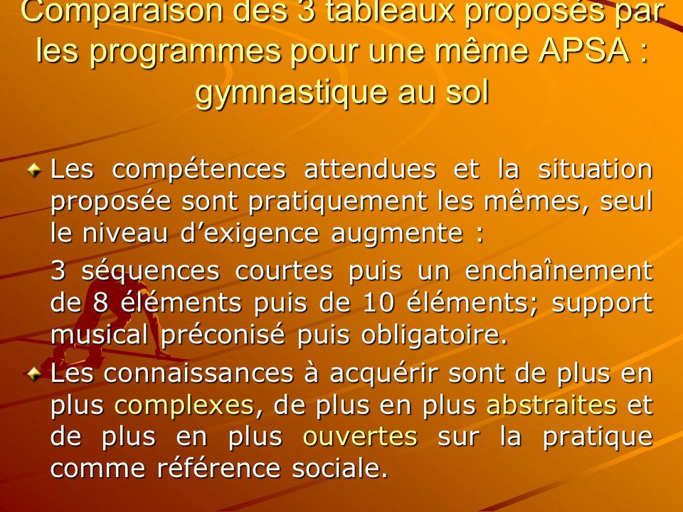 Comparaison des 3 tableaux proposés par les programmes pour une même APSA : gymnastique au sol