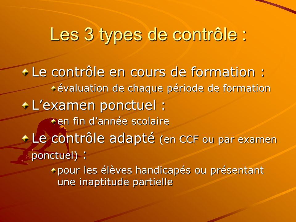 Les 3 types de contrôle : Le contrôle en cours de formation :