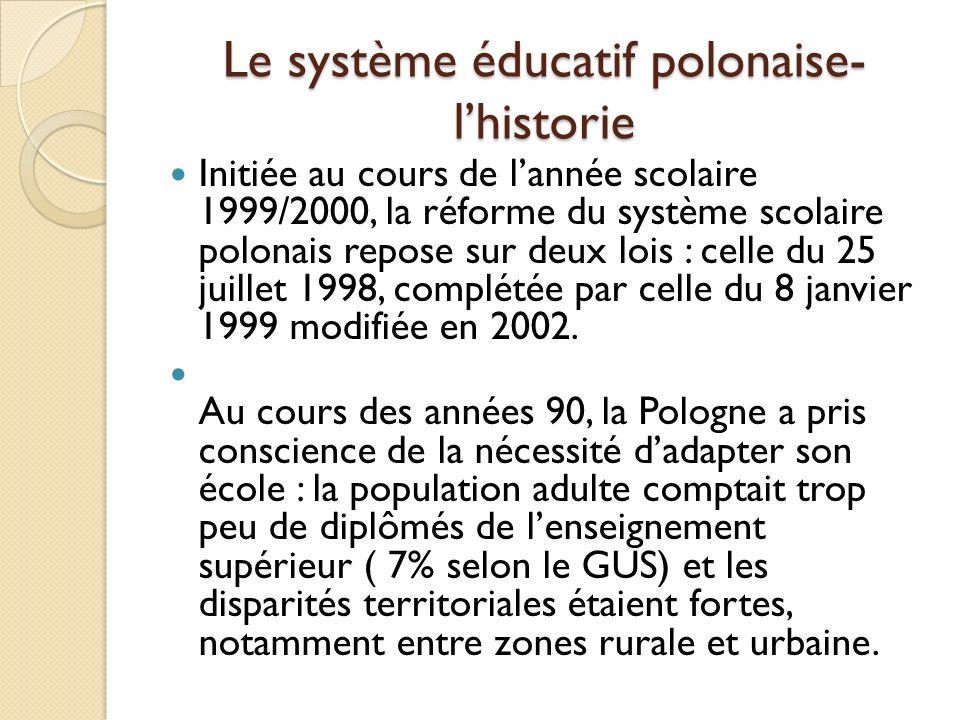 Le système éducatif polonaise-l'historie