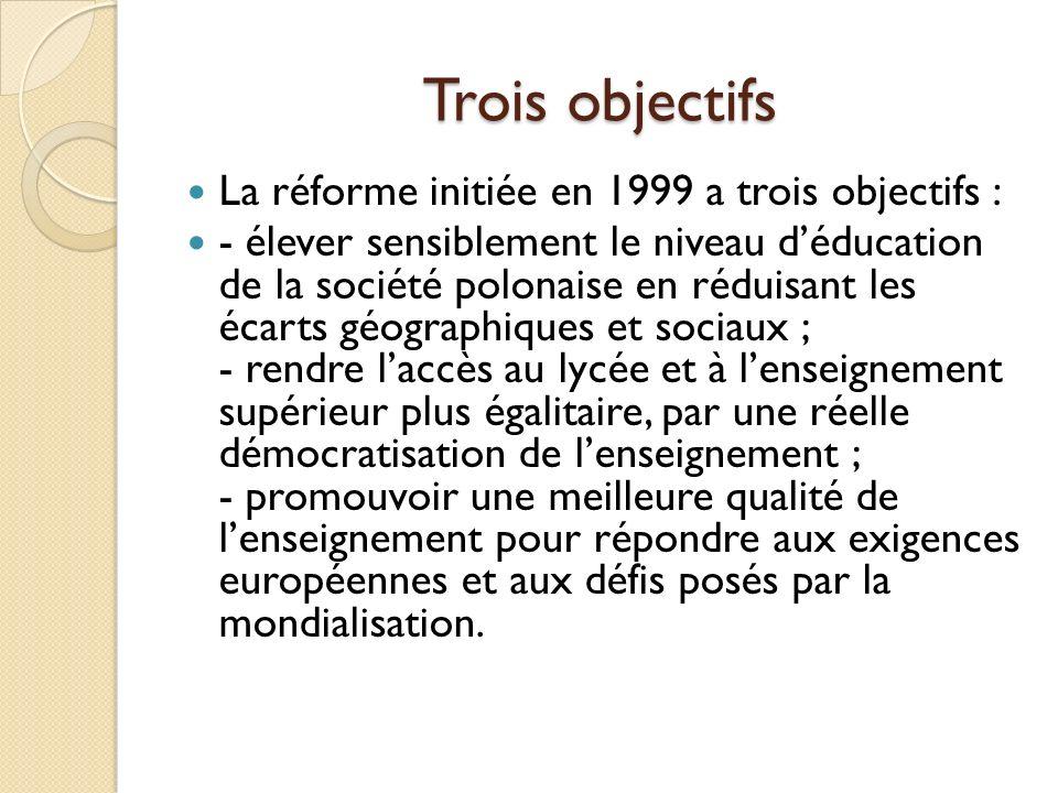 Trois objectifs La réforme initiée en 1999 a trois objectifs :