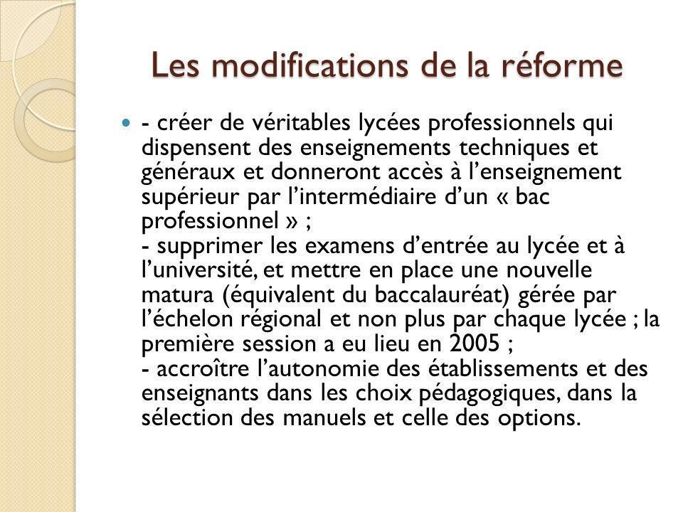Les modifications de la réforme