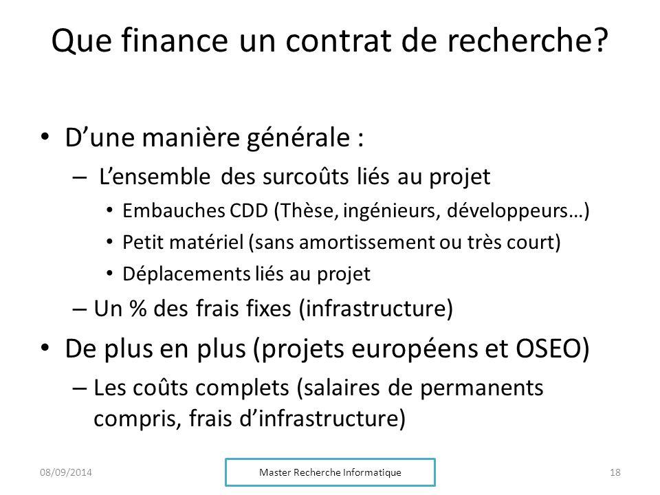 Que finance un contrat de recherche