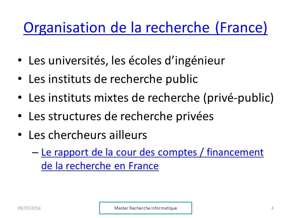 Organisation de la recherche (France)
