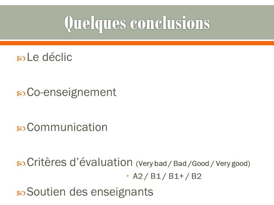 Quelques conclusions Le déclic Co-enseignement Communication