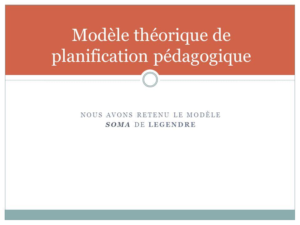 Modèle théorique de planification pédagogique