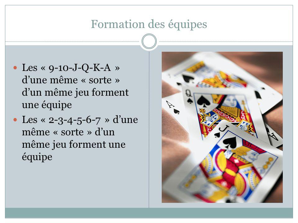Formation des équipesLes « 9-10-J-Q-K-A » d'une même « sorte » d'un même jeu forment une équipe.