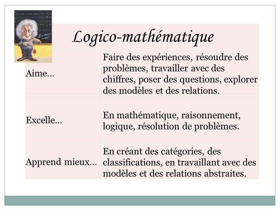 Logico-mathématiqueAime…