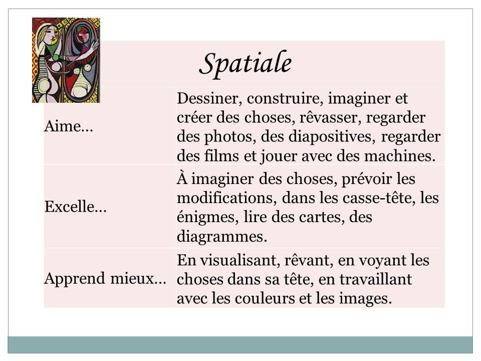 SpatialeAime…