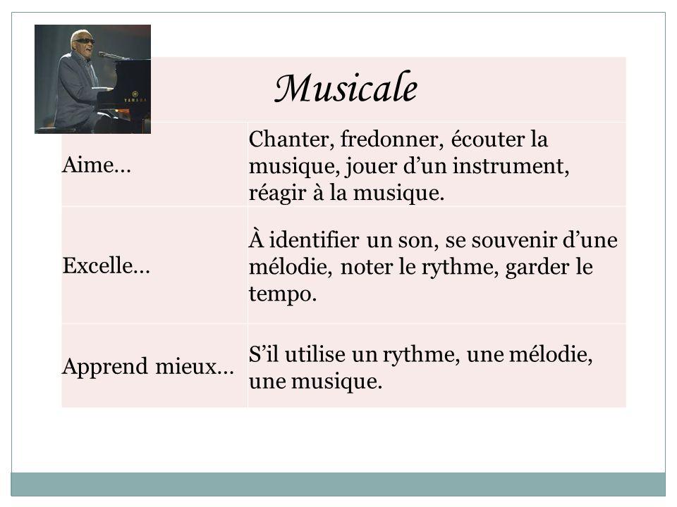 MusicaleAime… Chanter, fredonner, écouter la musique, jouer d'un instrument, réagir à la musique. Excelle…