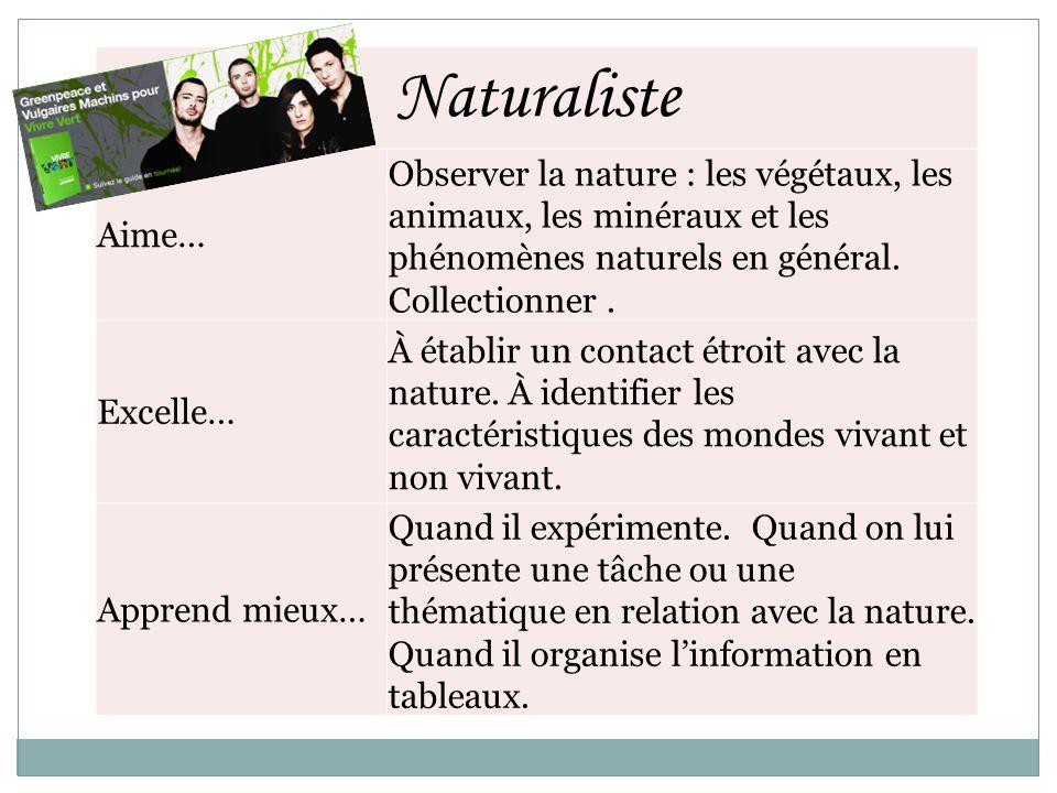 NaturalisteAime… Observer la nature : les végétaux, les animaux, les minéraux et les phénomènes naturels en général. Collectionner .