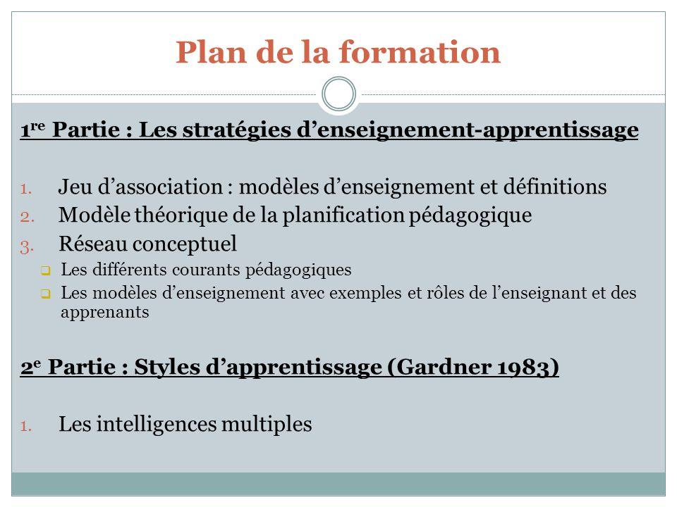 Plan de la formation1re Partie : Les stratégies d'enseignement-apprentissage. Jeu d'association : modèles d'enseignement et définitions.