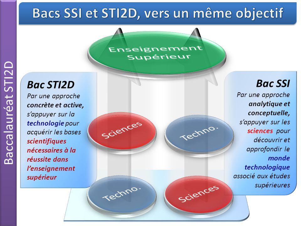 Bacs SSI et STI2D, vers un même objectif