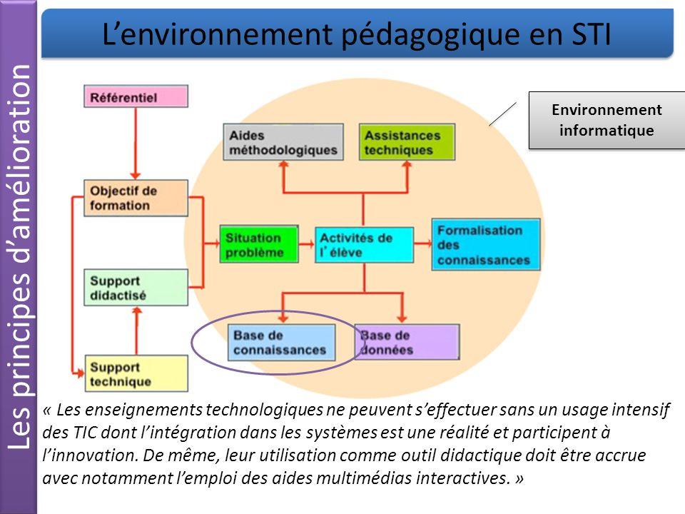 Les principes d'amélioration L'environnement pédagogique en STI