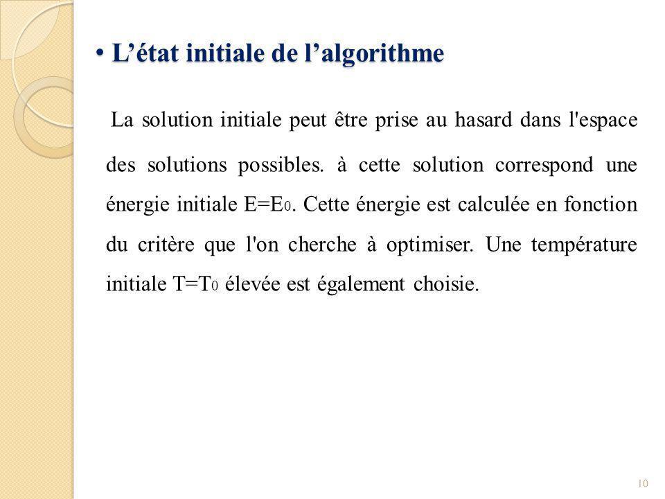 L'état initiale de l'algorithme