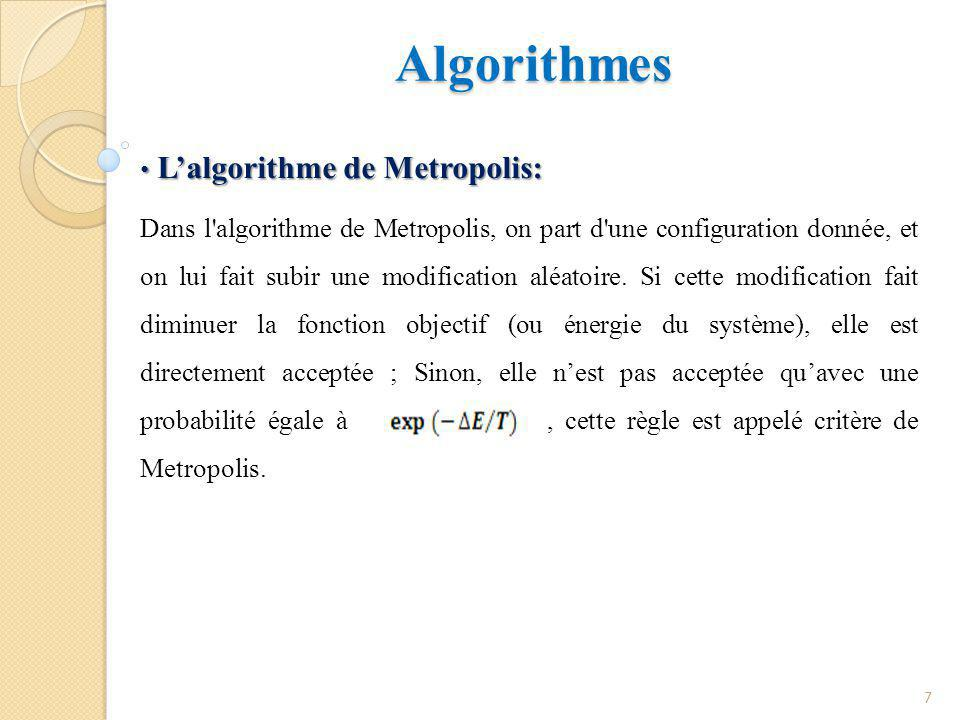Algorithmes L'algorithme de Metropolis:
