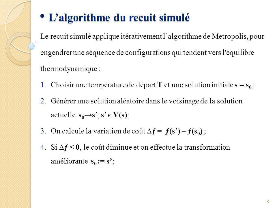 L'algorithme du recuit simulé