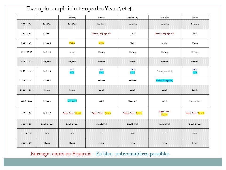 Exemple: emploi du temps des Year 3 et 4.