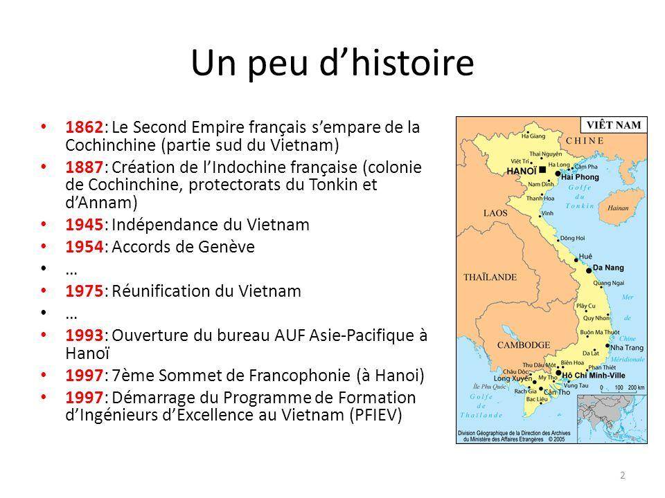 Un peu d'histoire 1862: Le Second Empire français s'empare de la Cochinchine (partie sud du Vietnam)