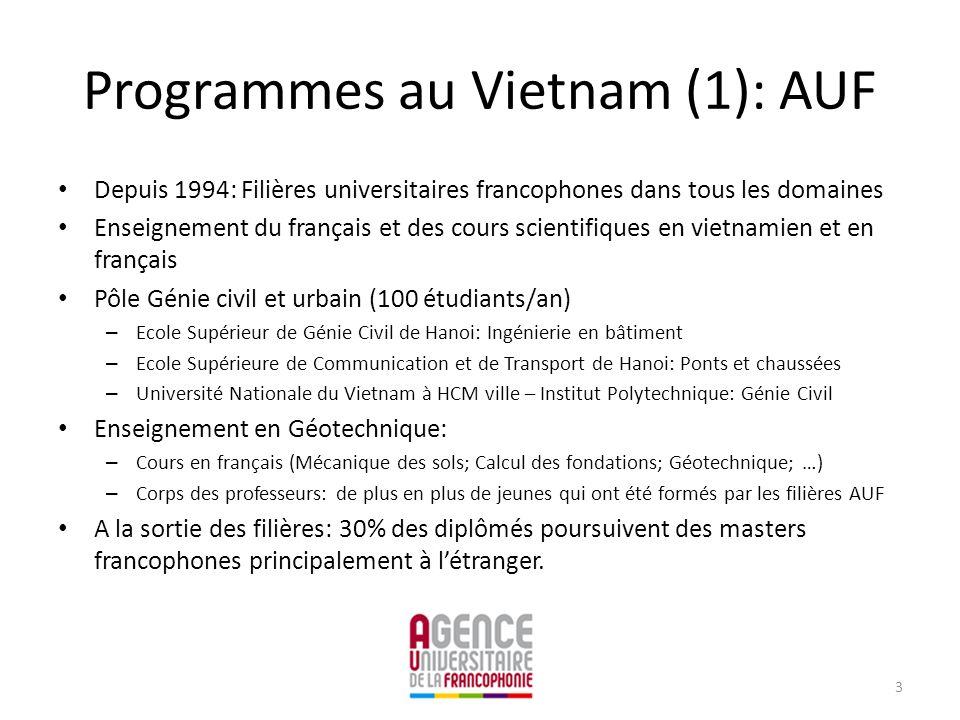 Programmes au Vietnam (1): AUF