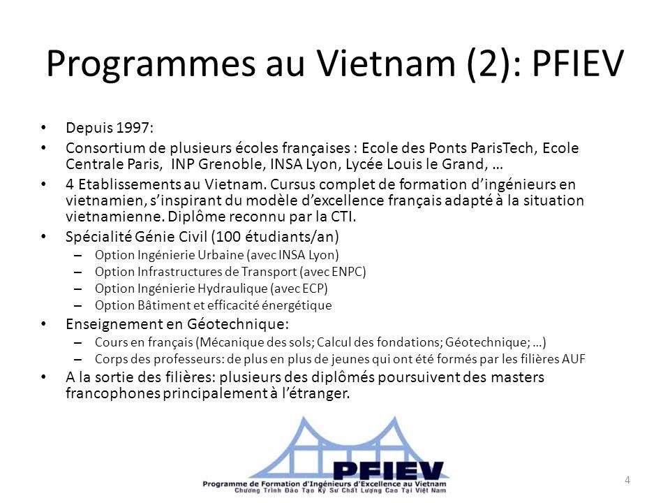 Programmes au Vietnam (2): PFIEV