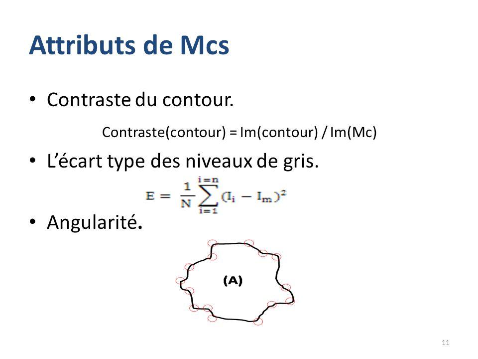 Attributs de Mcs Contraste du contour.