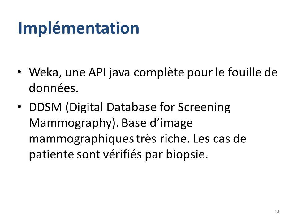Implémentation Weka, une API java complète pour le fouille de données.