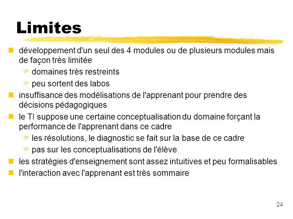 Limites développement d un seul des 4 modules ou de plusieurs modules mais de façon très limitée. domaines très restreints.