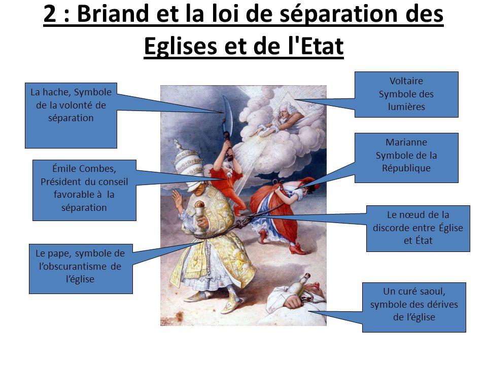 2 : Briand et la loi de séparation des Eglises et de l Etat