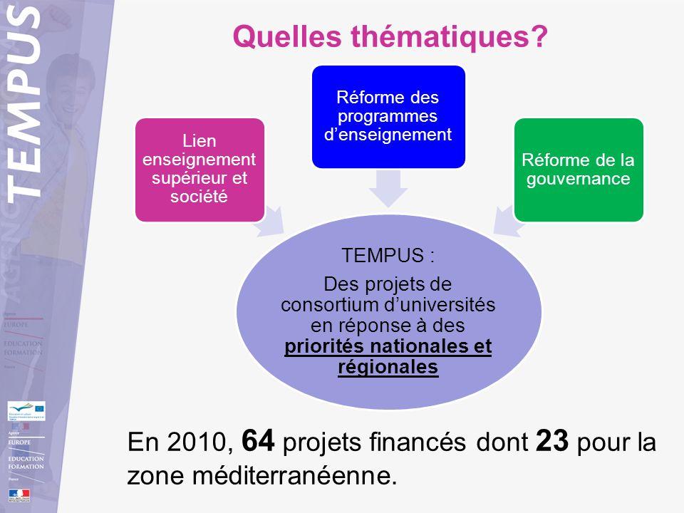 Quelles thématiques TEMPUS : Des projets de consortium d'universités en réponse à des priorités nationales et régionales.