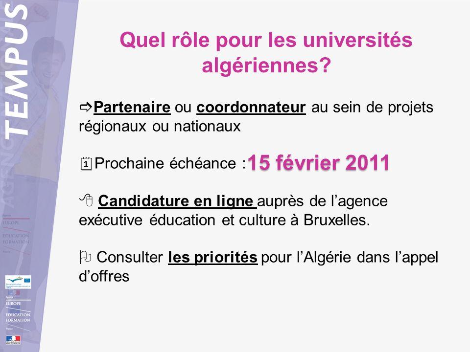 Quel rôle pour les universités algériennes