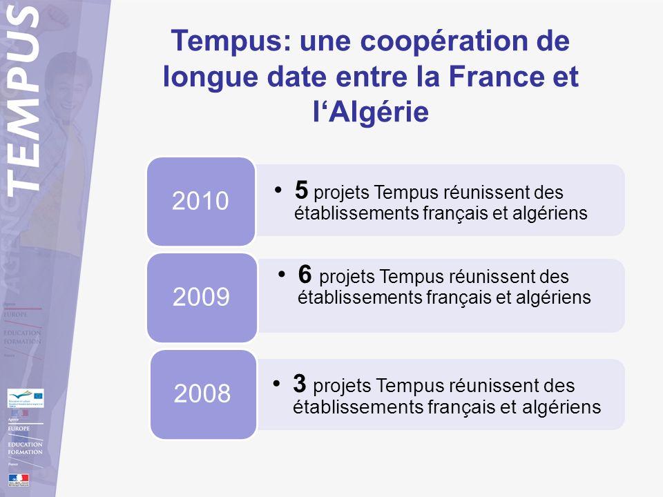 Tempus: une coopération de longue date entre la France et l'Algérie