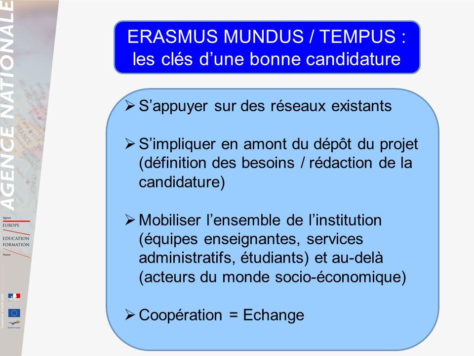 ERASMUS MUNDUS / TEMPUS : les clés d'une bonne candidature
