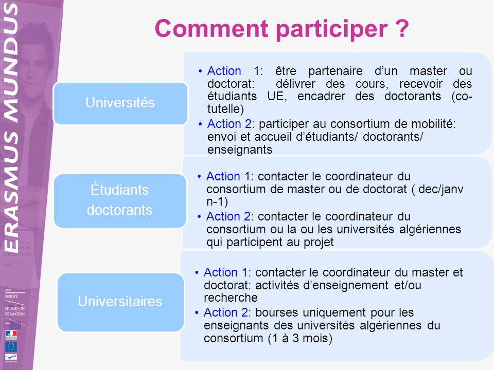 Comment participer Universités Étudiants doctorants Universitaires