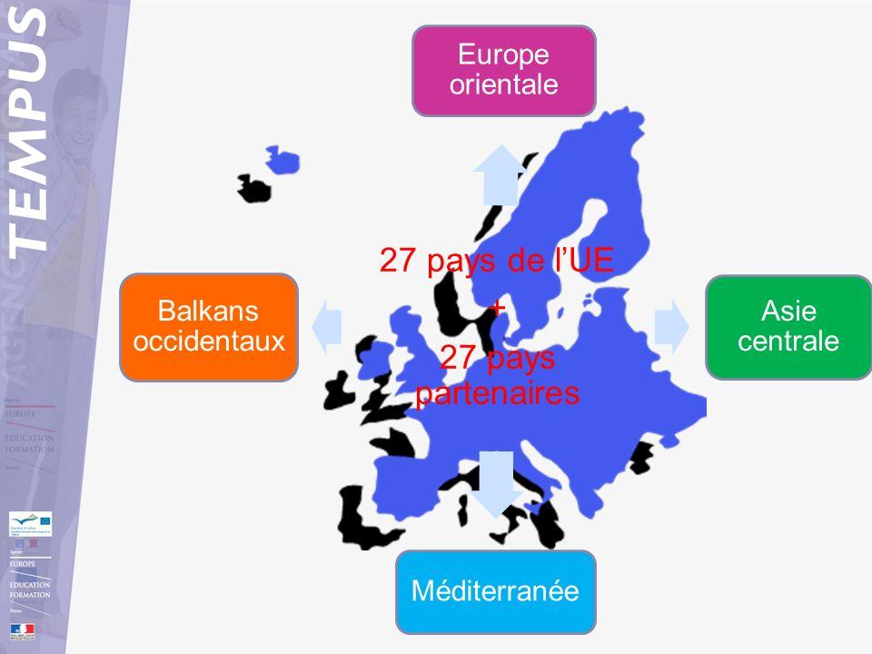 27 pays de l'UE + 27 pays partenaires Europe orientale Asie centrale