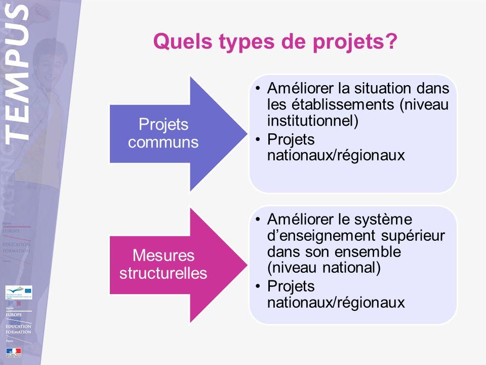 Mesures structurelles