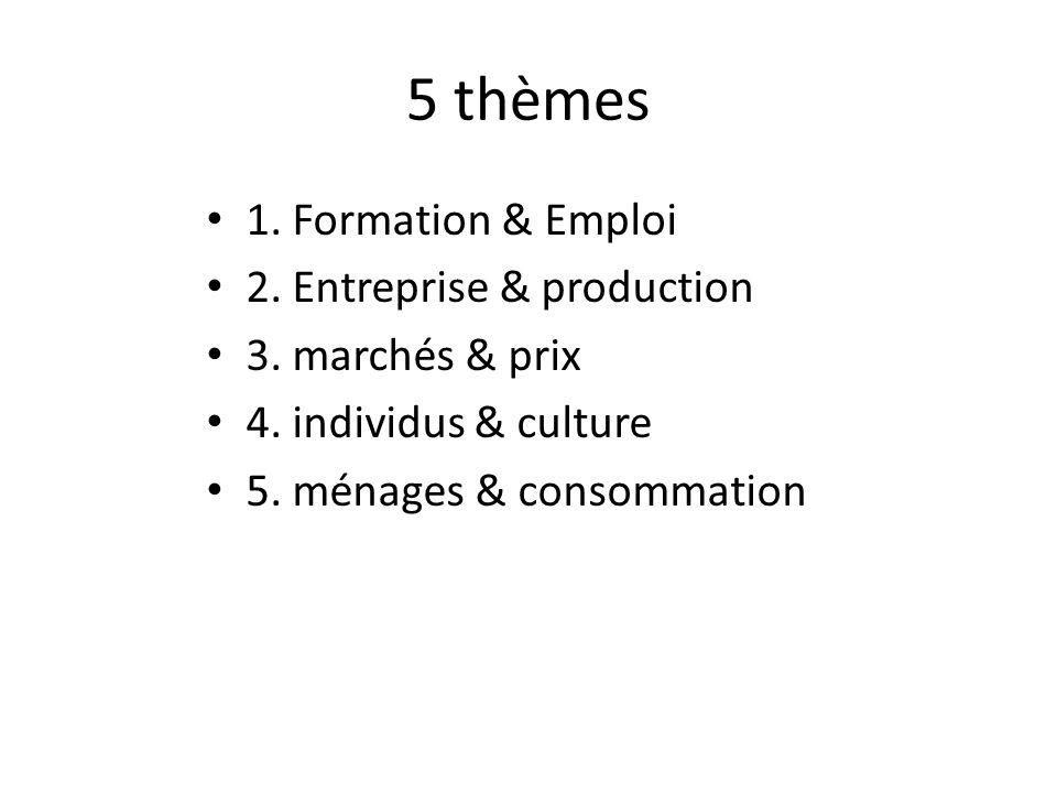 5 thèmes 1. Formation & Emploi 2. Entreprise & production