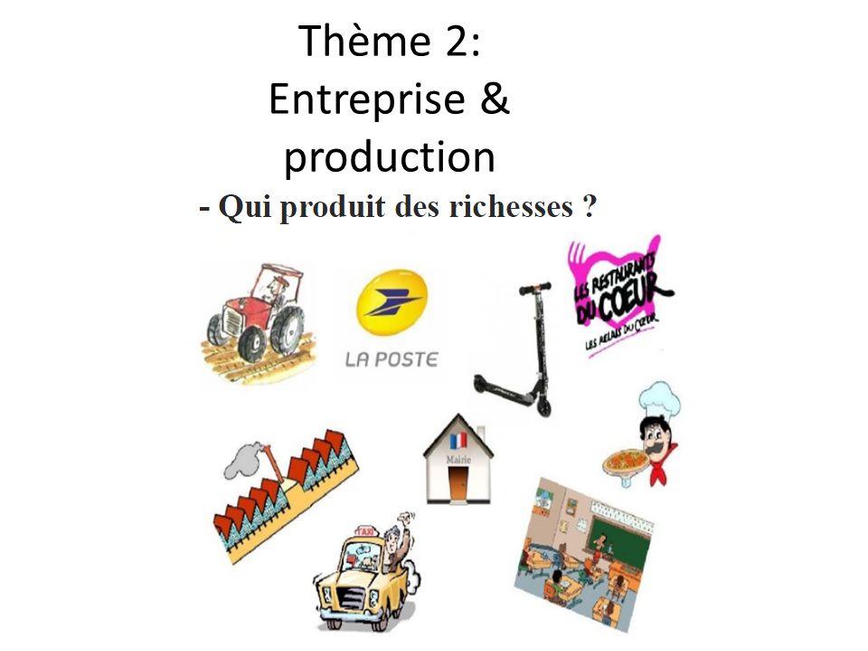Thème 2: Entreprise & production