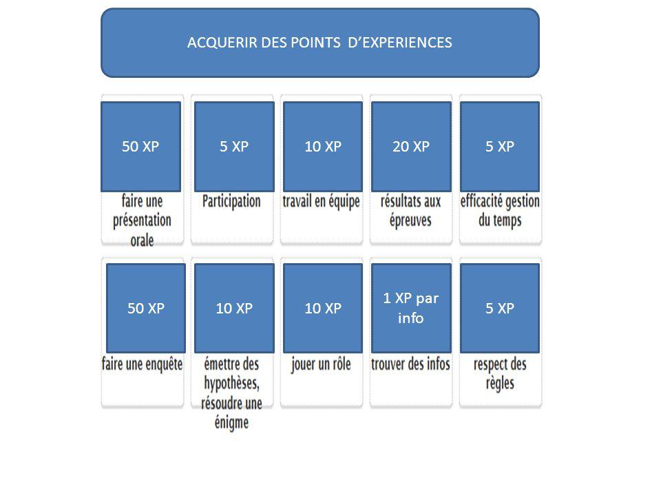 ACQUERIR DES POINTS D'EXPERIENCES