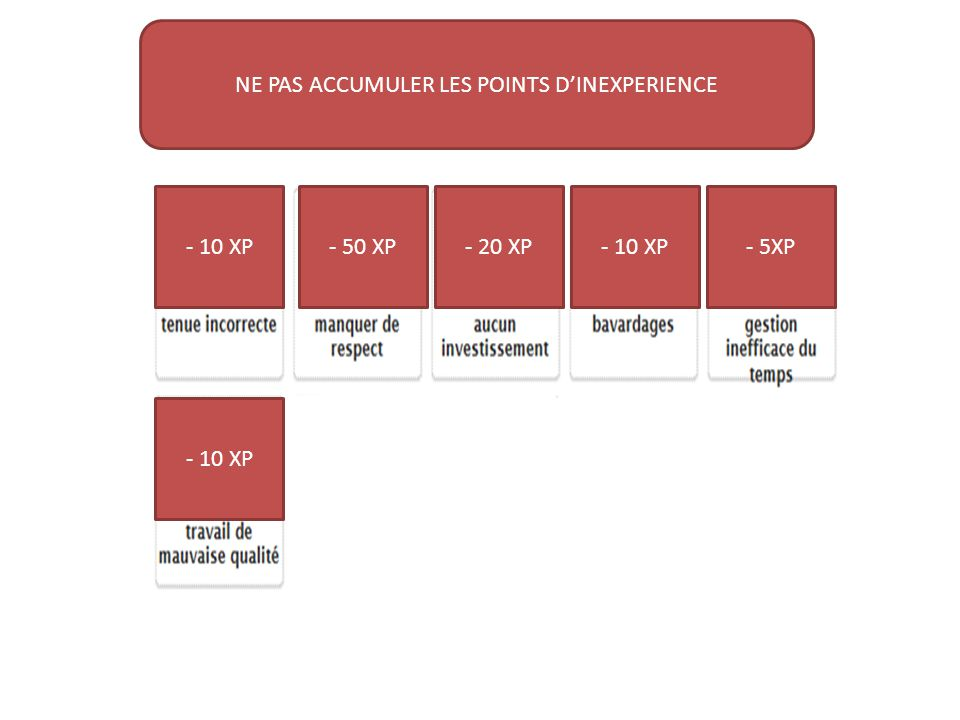 NE PAS ACCUMULER LES POINTS D'INEXPERIENCE