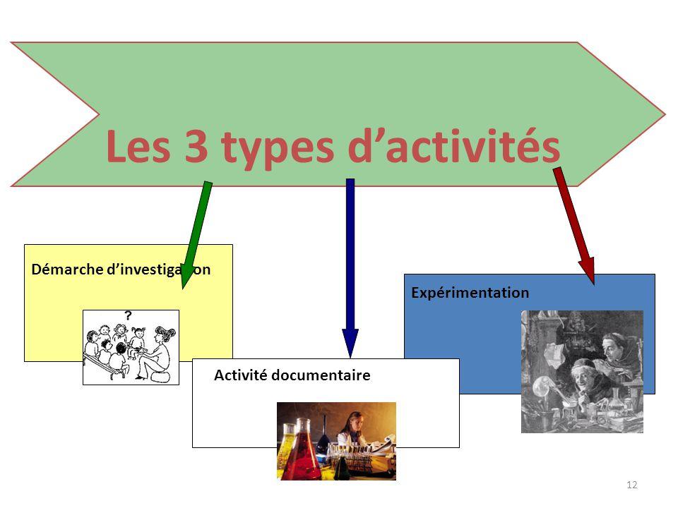 Les 3 types d'activités Démarche d'investigation Expérimentation